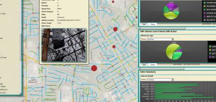 Analytics For Telecom & Broadband Management | ETI Software
